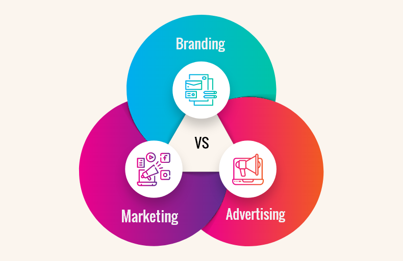 Branding vs Marketing vs Advertising: Getting All Three Right
