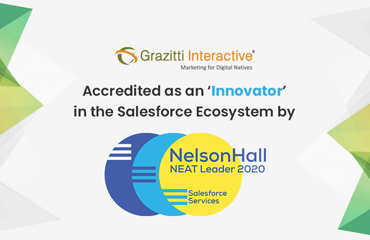 Grazitti Interactive Accredited as an 'Innovator' in the Salesforce Ecosystem by NelsonHall