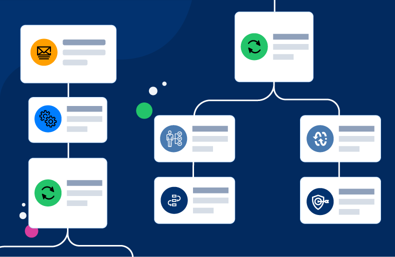 8 Must-Have Marketing Automation Workflows for Stellar Marketing Operations