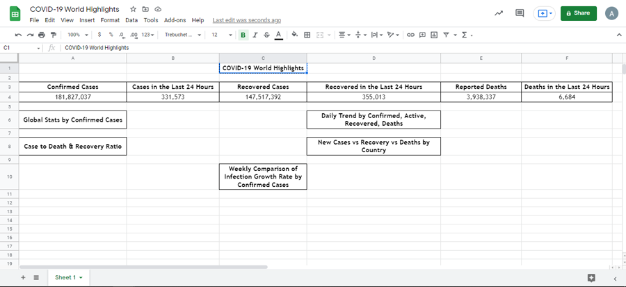 Data Representation in Excel