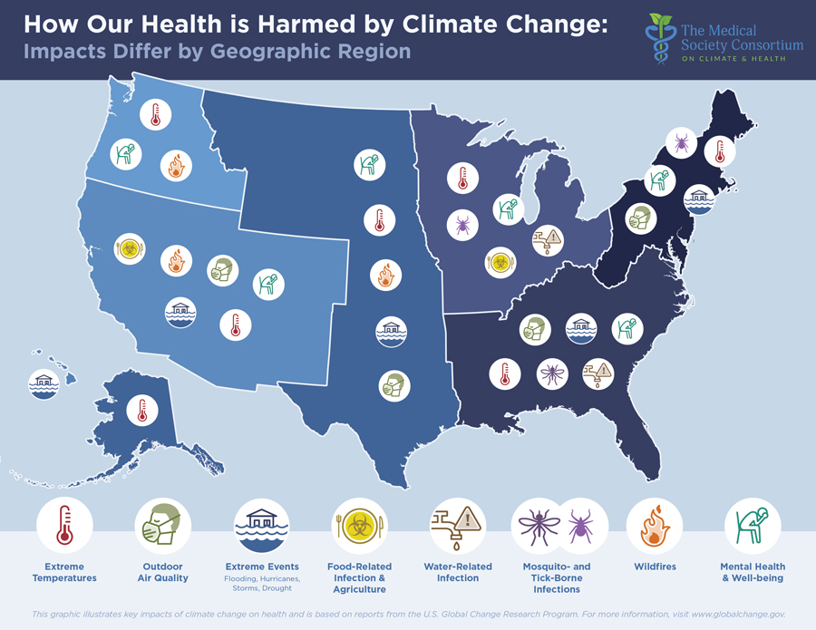 How Our Health is Harmed by Climate Change