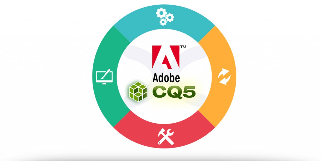 adobe-cq5