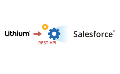 Deeper View into Customer Behavior with Lithium-Salesforce Connector