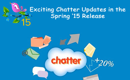 _Spring'15 Chatter Goodies_ The Chatter Updates from the Latest Salesforce Release