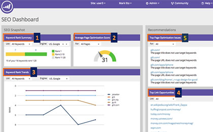 boost-landing-page-visibility-with-marketo-seo-dashboard.jpg
