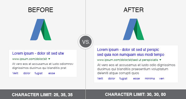 google-adwords-feature-image