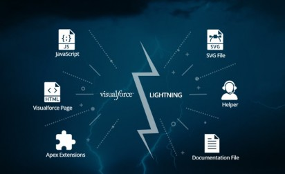 Visualforce to Lightning: Why should you swit