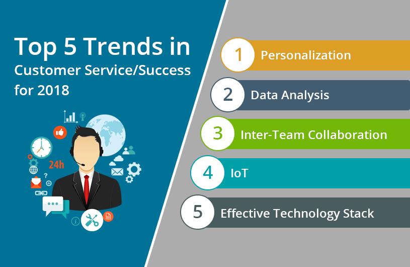 Top 5 trends in customer service